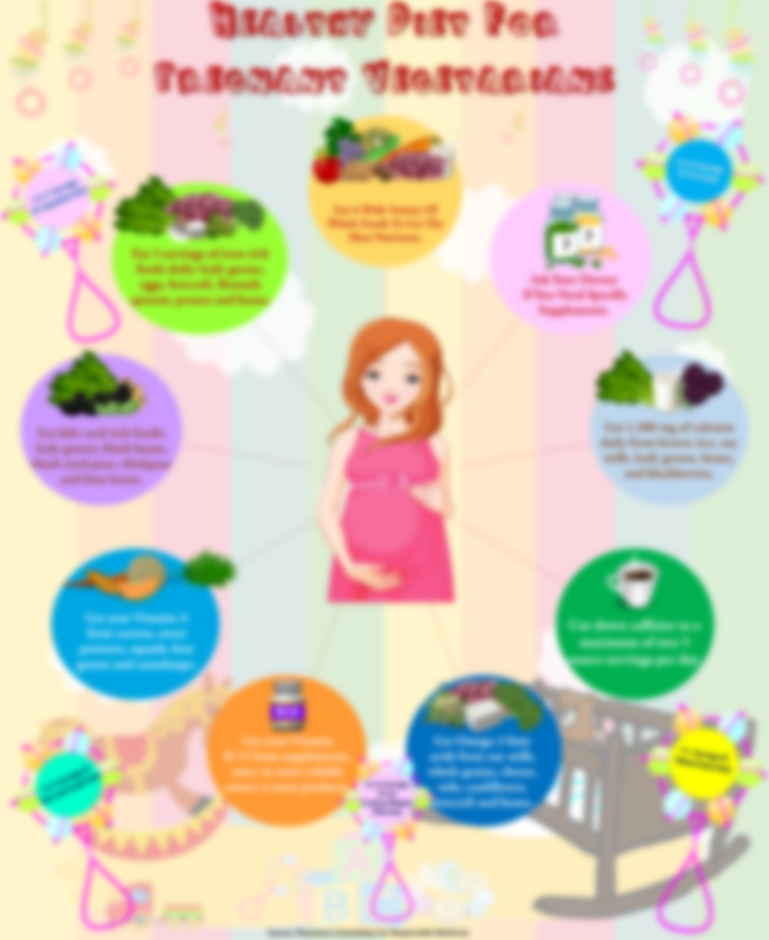 The Dietary Needs of the Pregnant Vegetarian